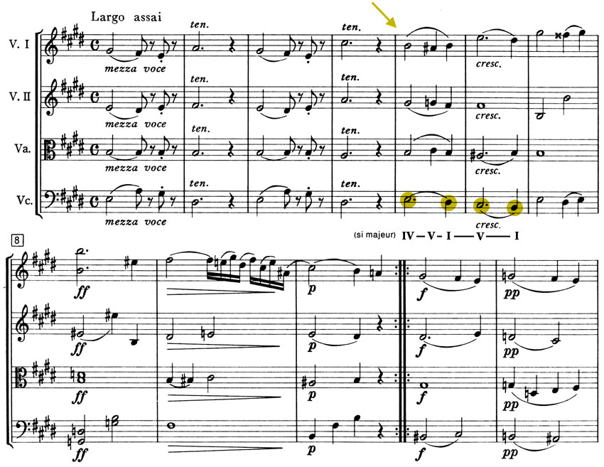 schumann piano quartet analysis Download piano quartet in gm, k 478 by wolfgang amadeus mozart for free from musopenorg.