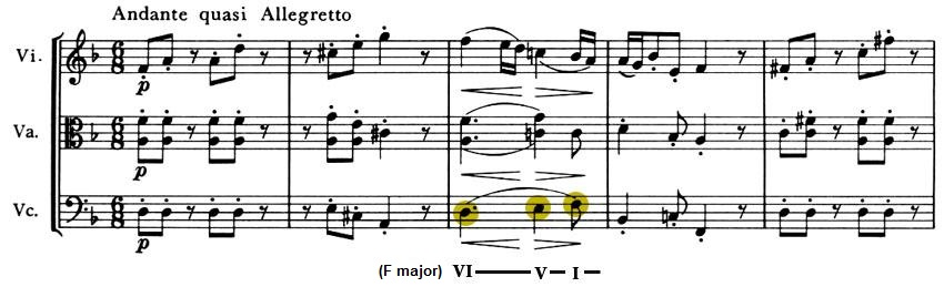 analysis of haydn s string quartet op Nuts and bolts: first movement--beethoven, op 130 journey with him and interpretive analysis instructor mia chung haydn, the father of the string quartet.
