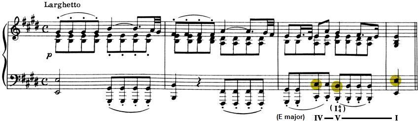 a comparison of schumanns piano quartet and mendelssohns string octet Mendelssohn: piano trios nos 1 & 2, opp  schumann: piano quartet, piano  quintet  mendelssohn: the complete string quartets / emerson string quartet.