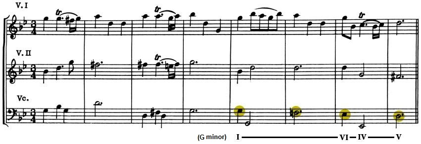 File:vivaldi concerto grosso op 3-2 melodic minor example. Png.