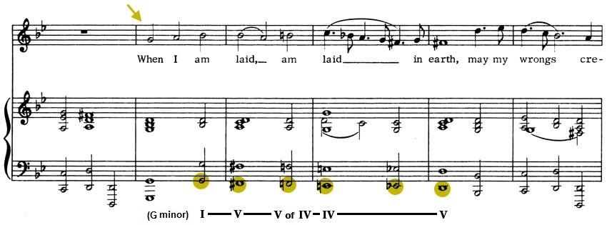 brahms piano sonata no 1 analysis essay