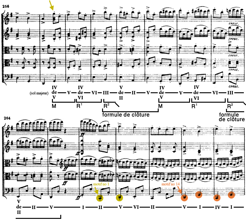 Georges braque violin and palette analysis essay